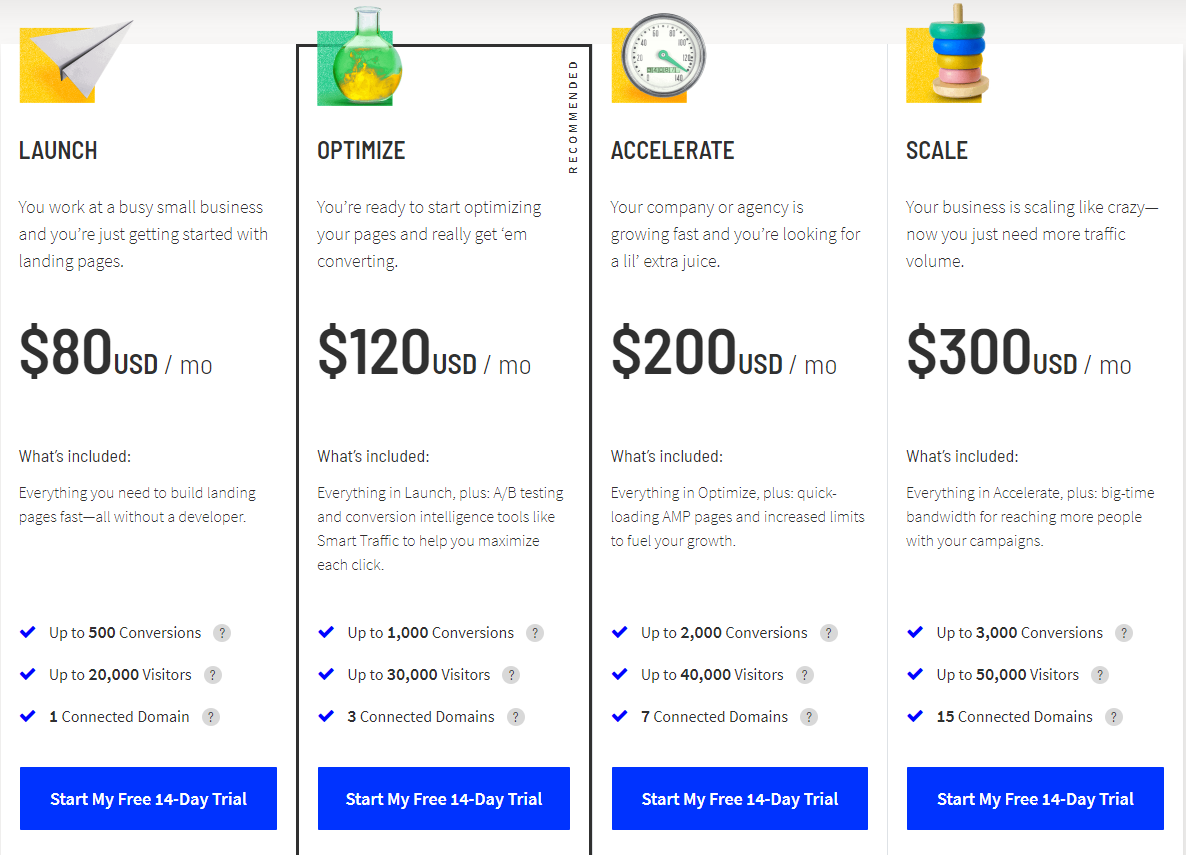 Unbounce pricing