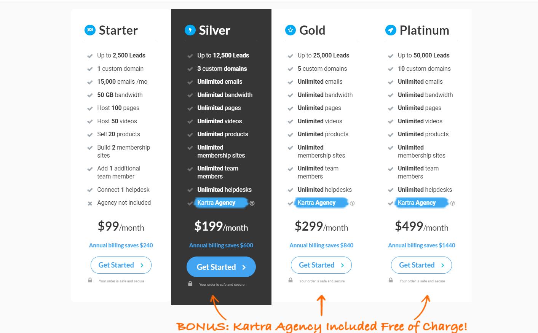 Kartra pricing plans