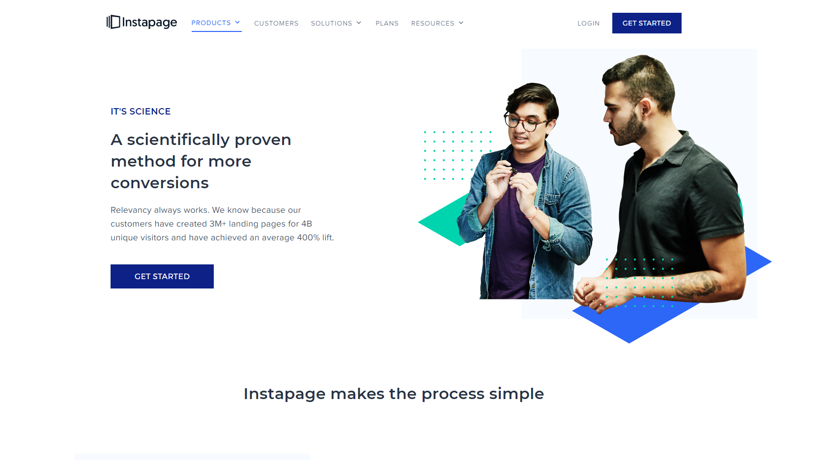 Instapage Products