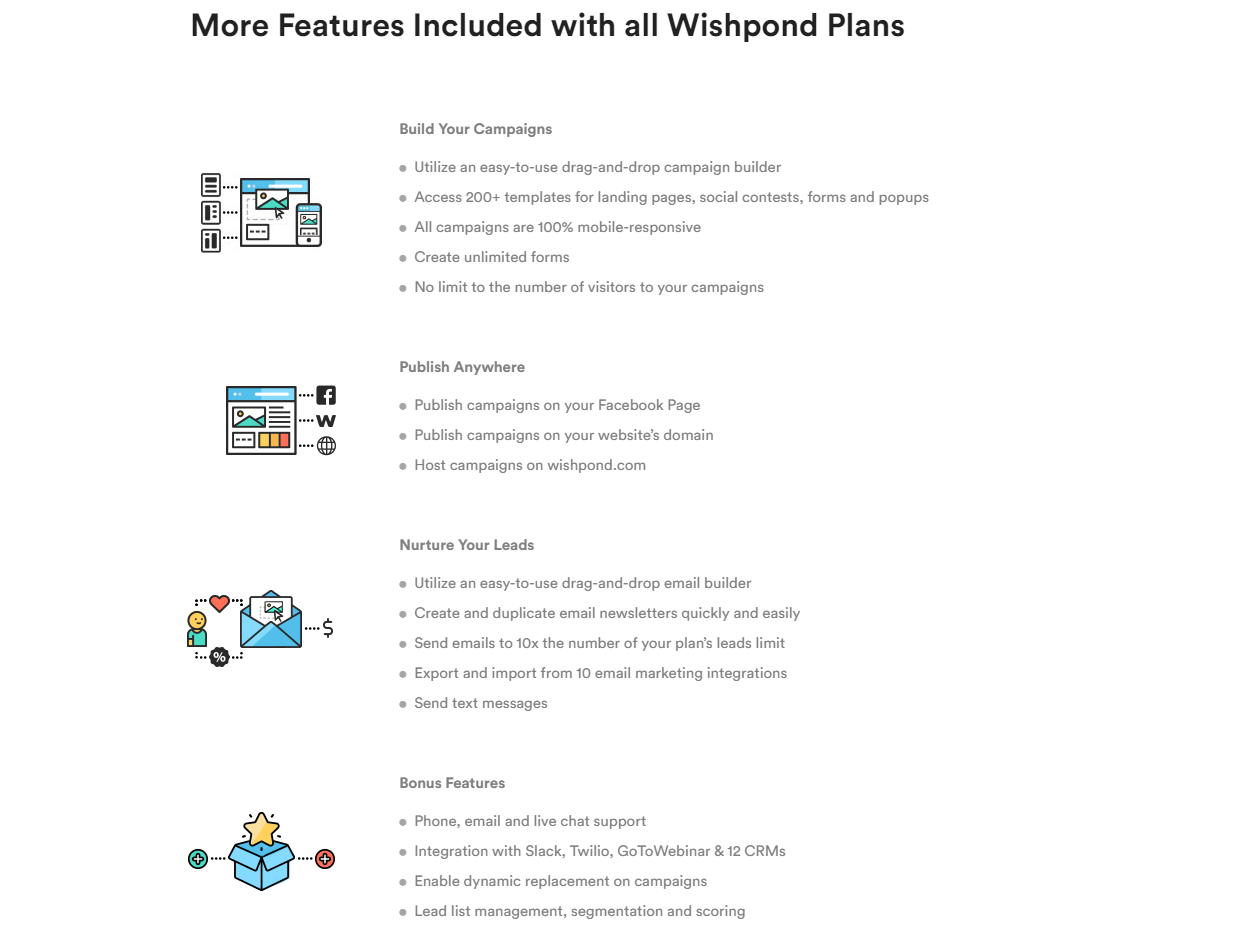 Wishpond pricing offers